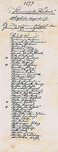 Mitgliederverzeichnis 1879