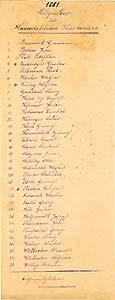Mitgliederverzeichnis 1881
